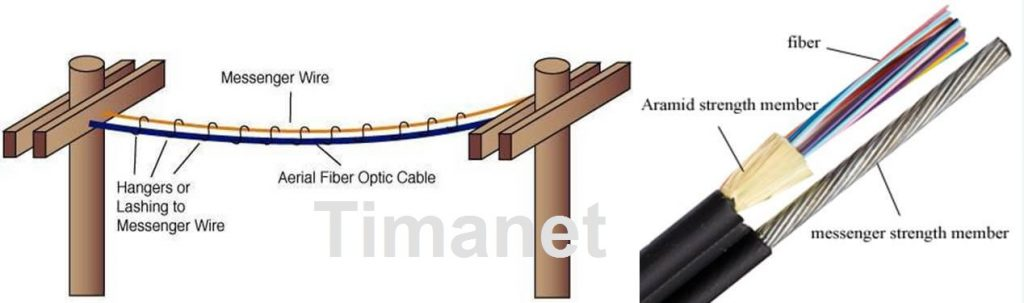 نصب کابل فیبر نوری روی دکل